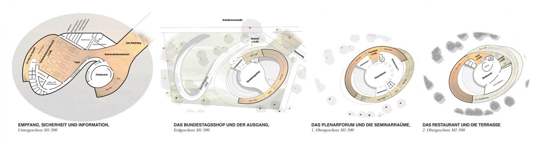 2016_Berlin-Pavillon d'accueil visiteurs, Reichstag_Plans de niveaux
